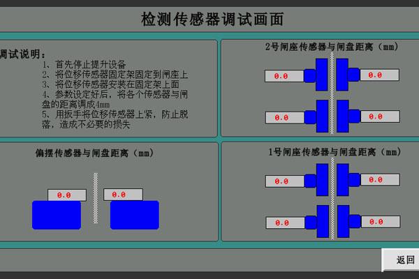 闸瓦间隙监视系统